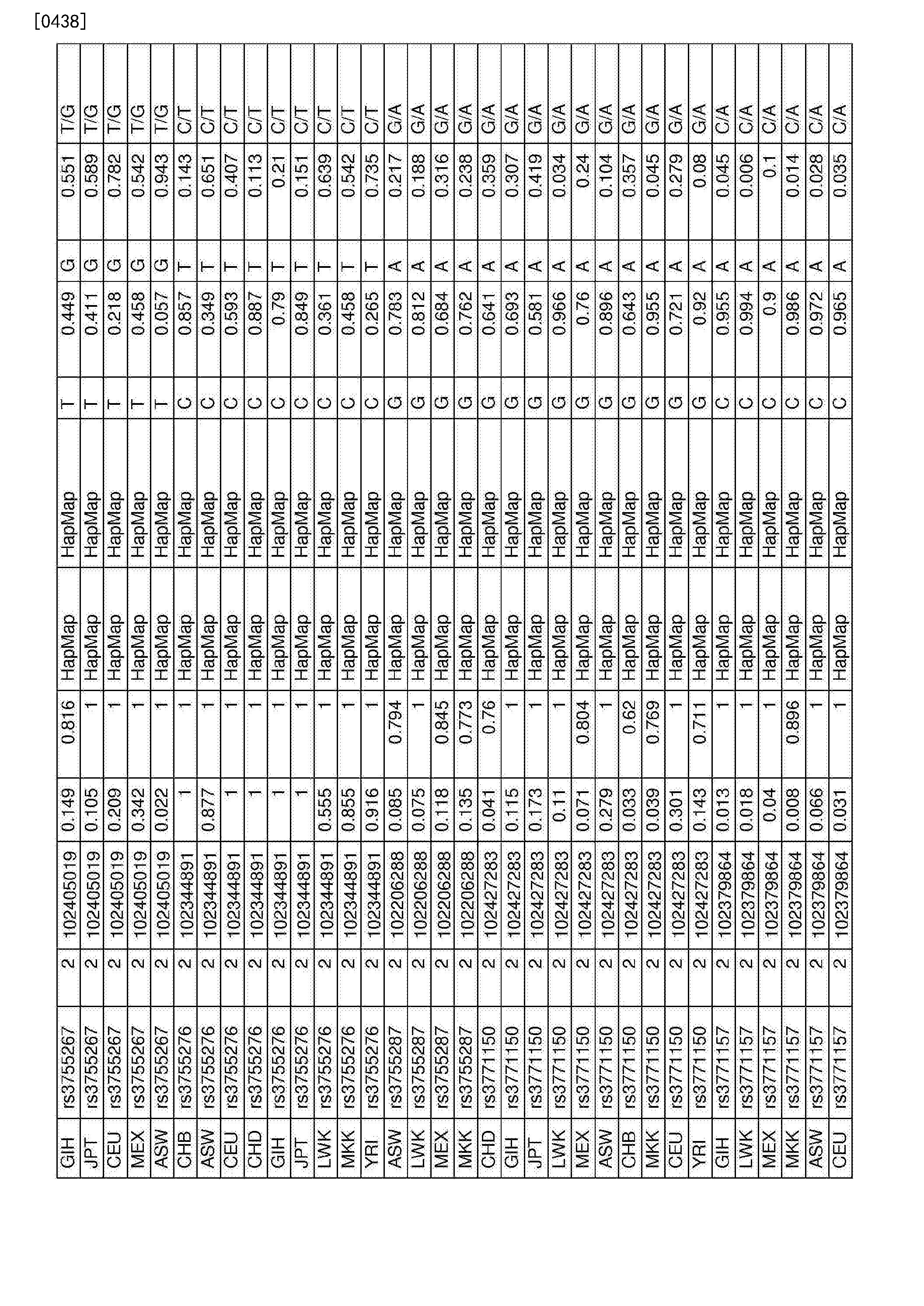 Figure CN107109494AD01091