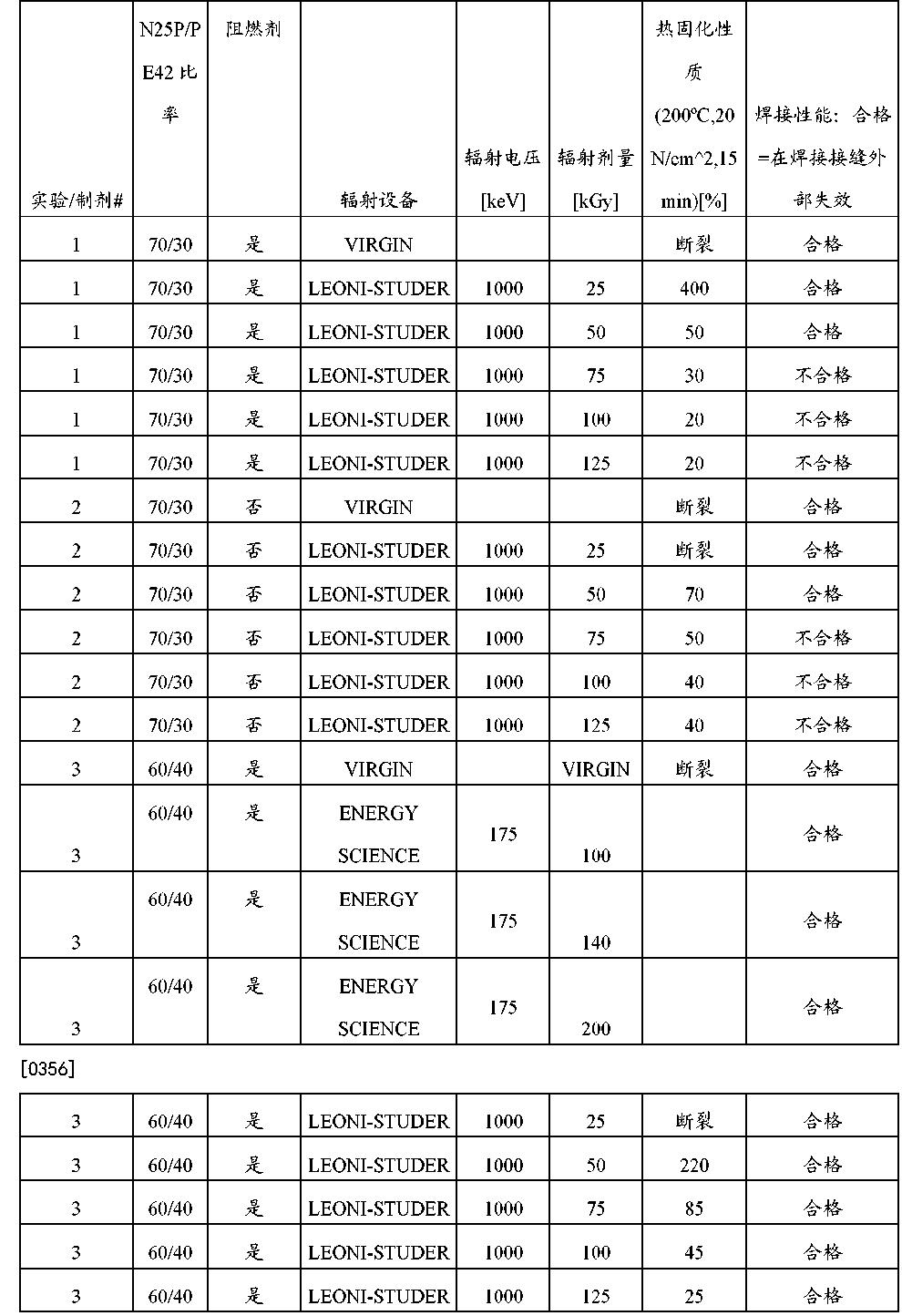 Figure CN102149768BD00311