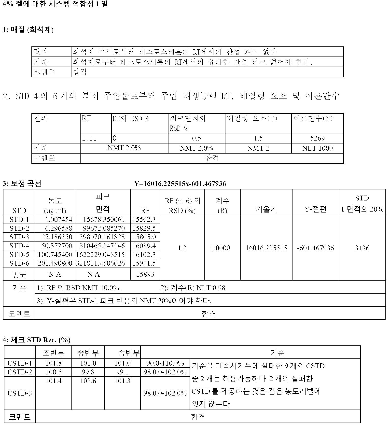 Figure pat00121