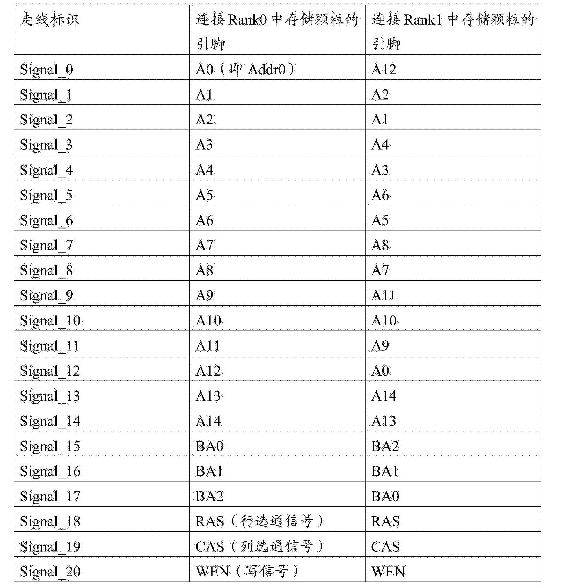 Figure CN107180000AD00111