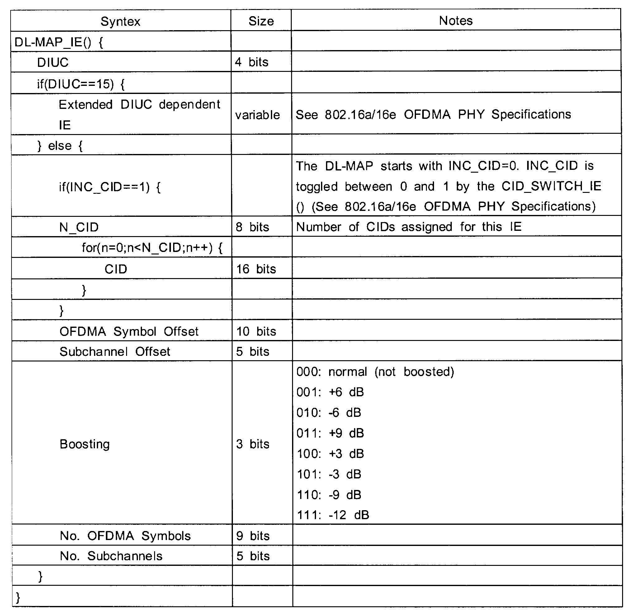 Figure 112004010447992-pat00001