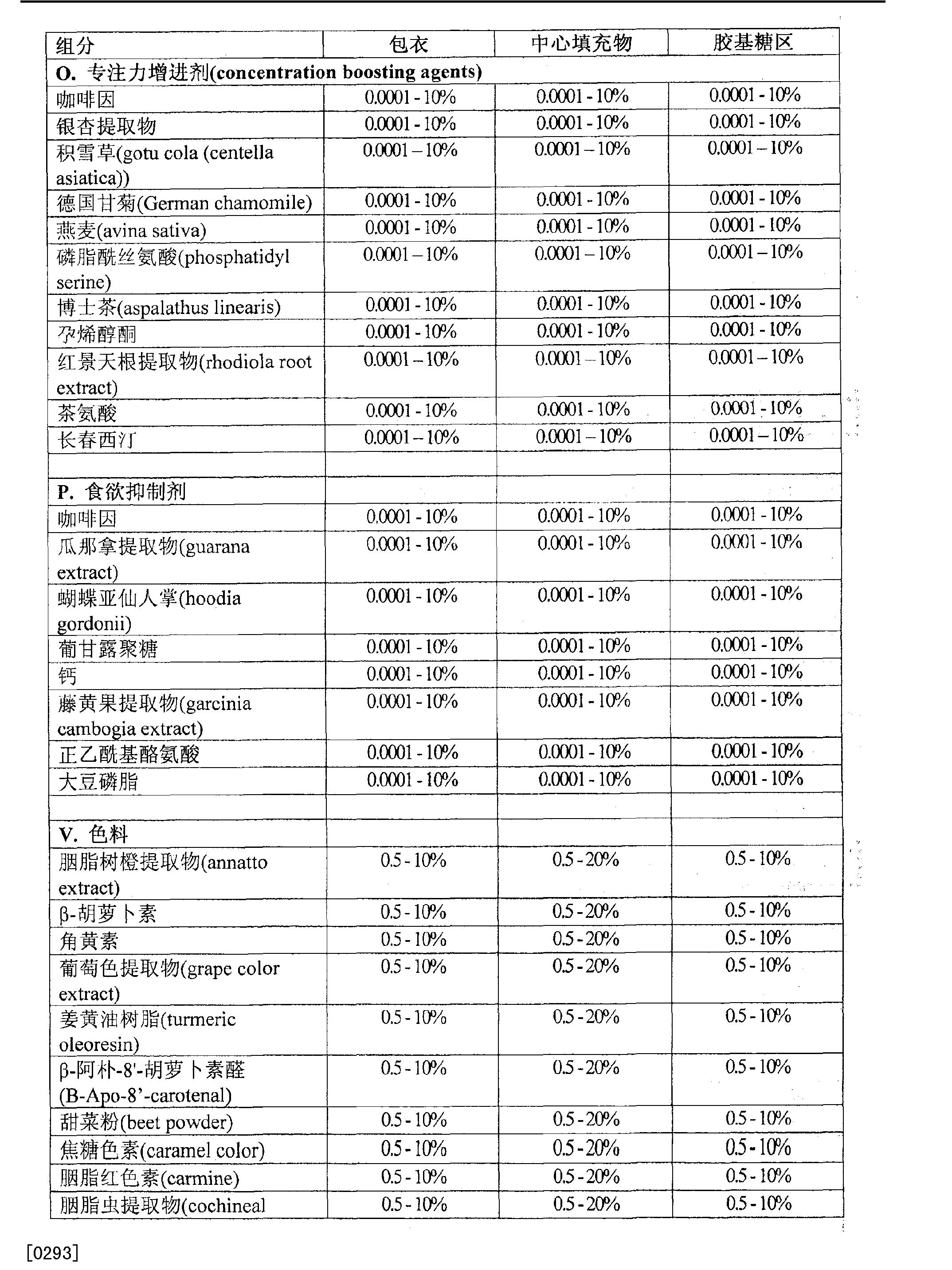 Figure CN101179943BD00571