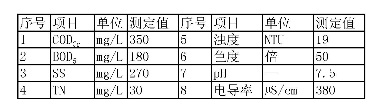 Figure CN102674628BD00111