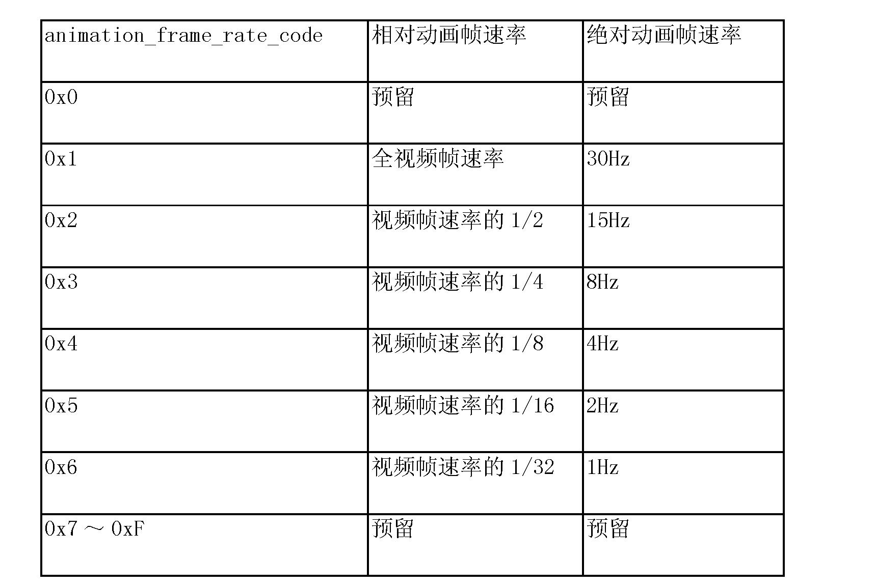 Figure CN102122517BD00072