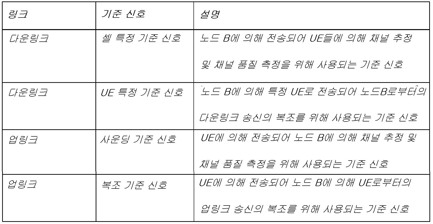 Figure 112012092315322-pct00001