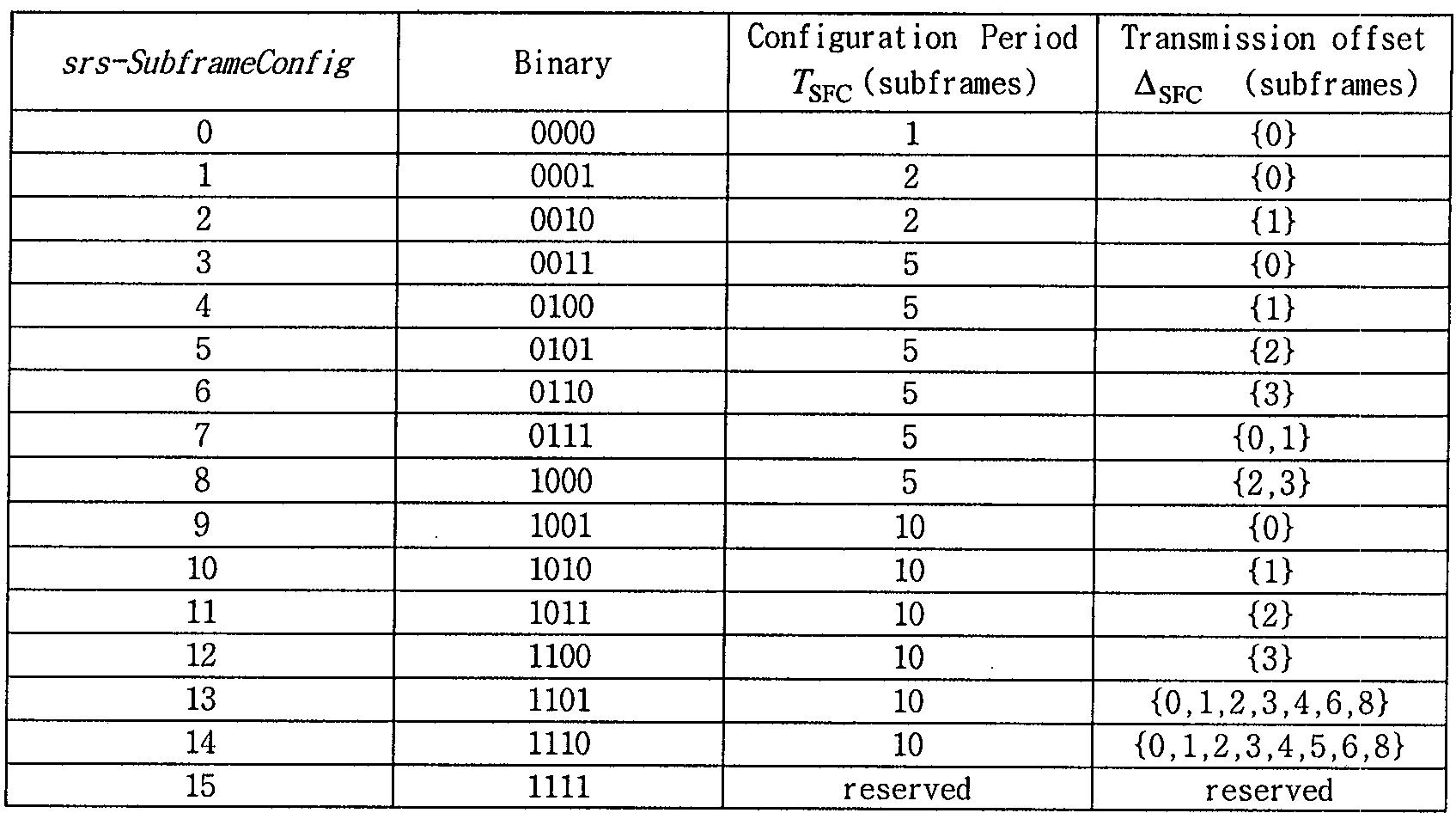 Figure 112011500627815-pat00035