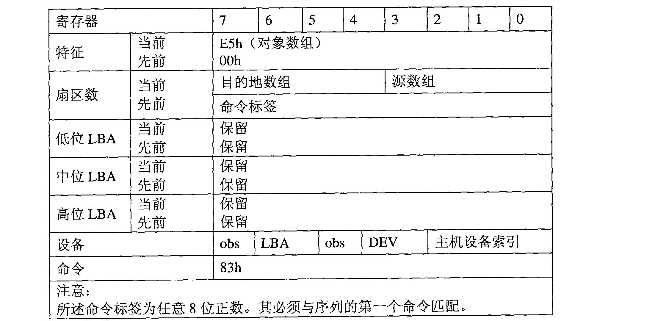 Figure CN101305334BD00151
