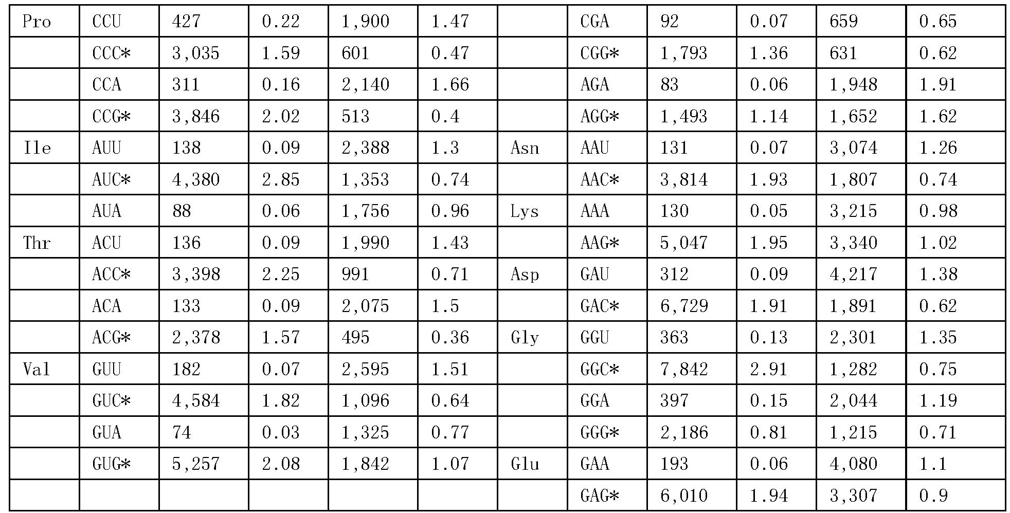 Figure CN105473605AD00921