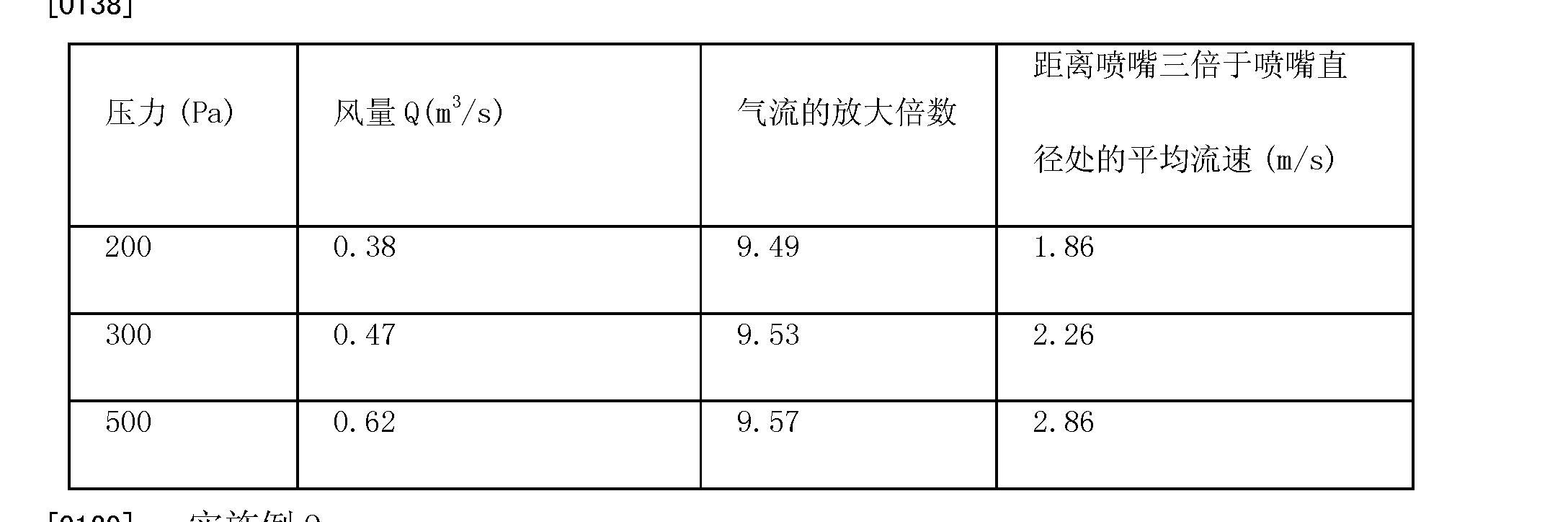 Figure CN101749288BD00112