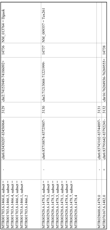 Figure imgf000623_0001