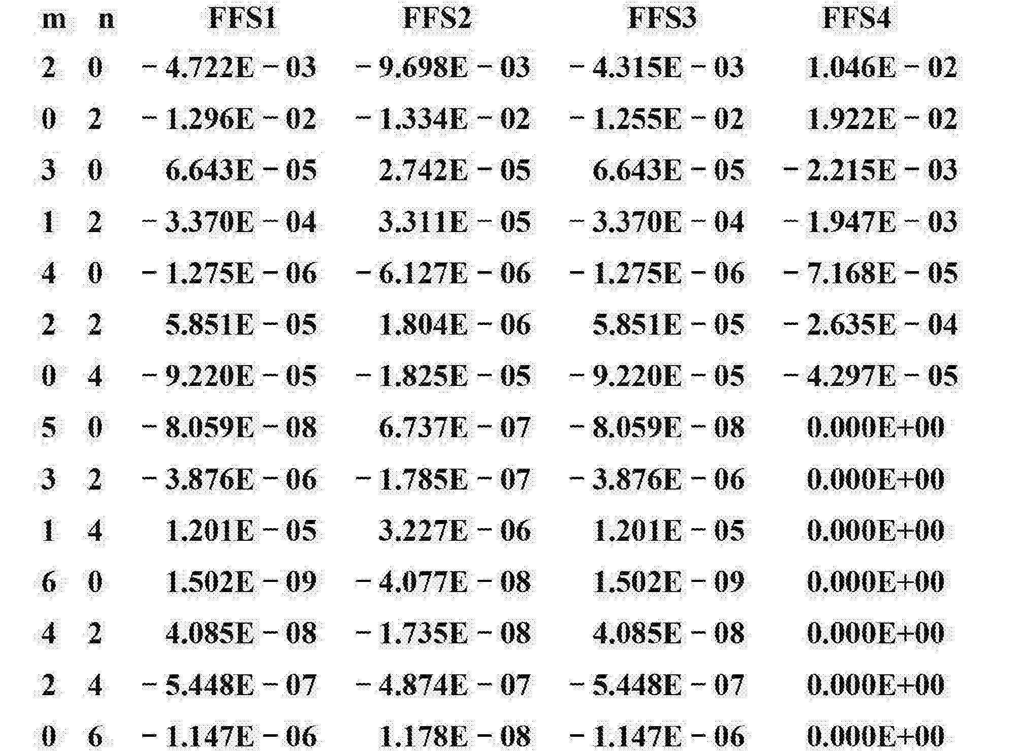 Figure CN103293674BD00281