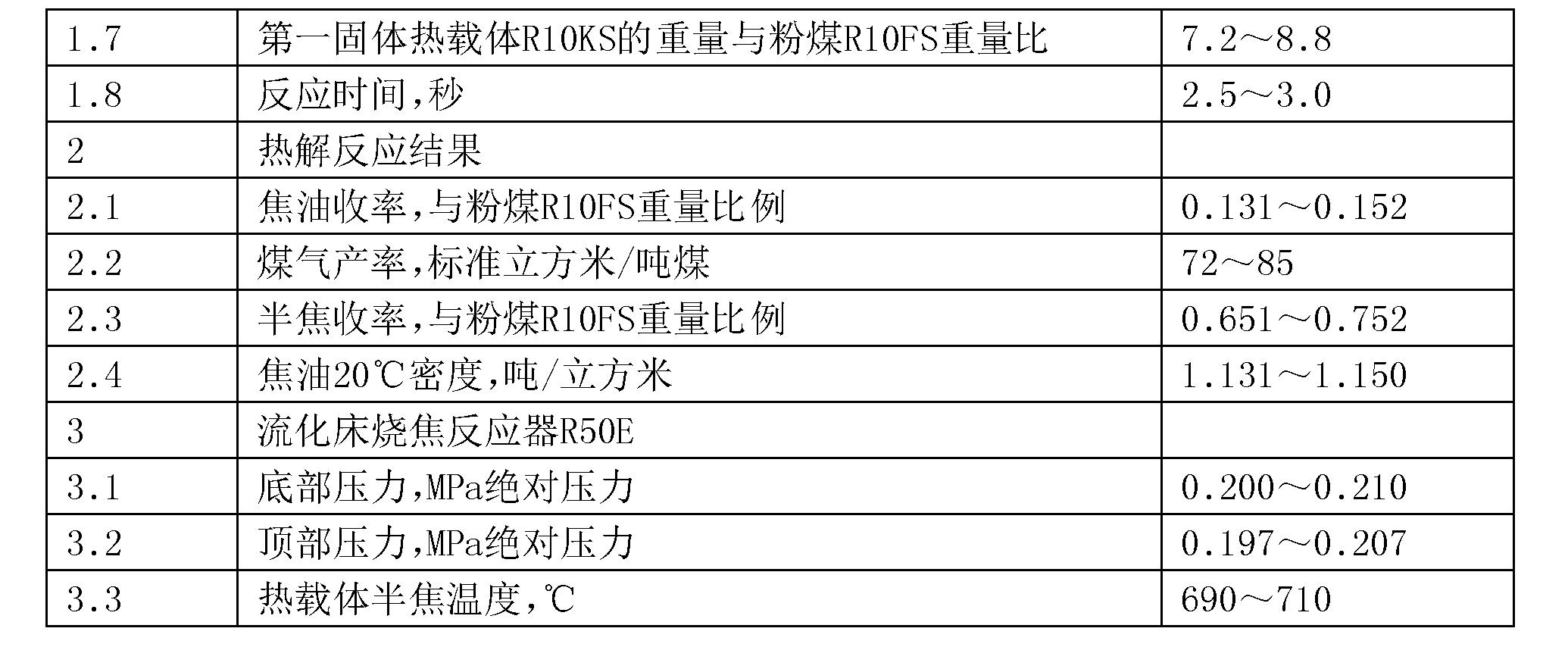 Figure CN107794069AD00371