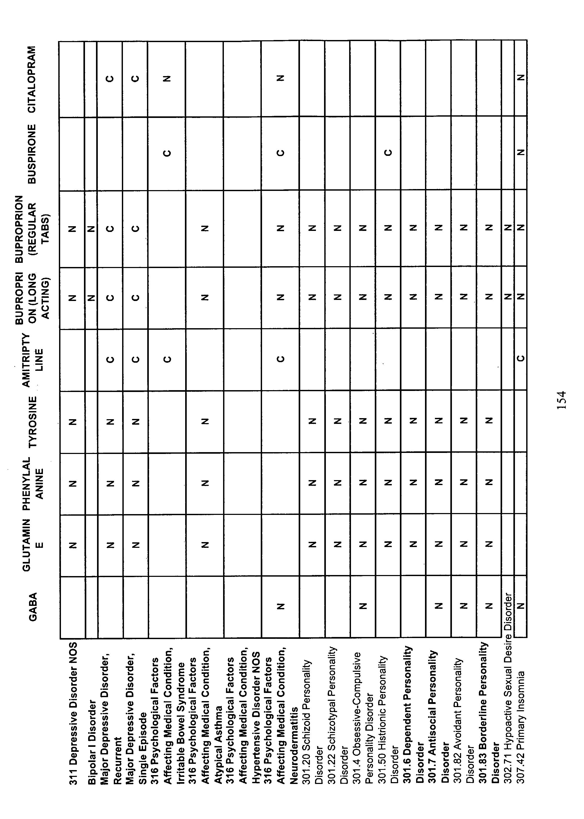 Figure US20030135128A1-20030717-P00025