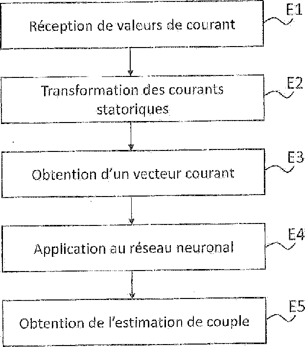 Figure FR3054391A1_D0001