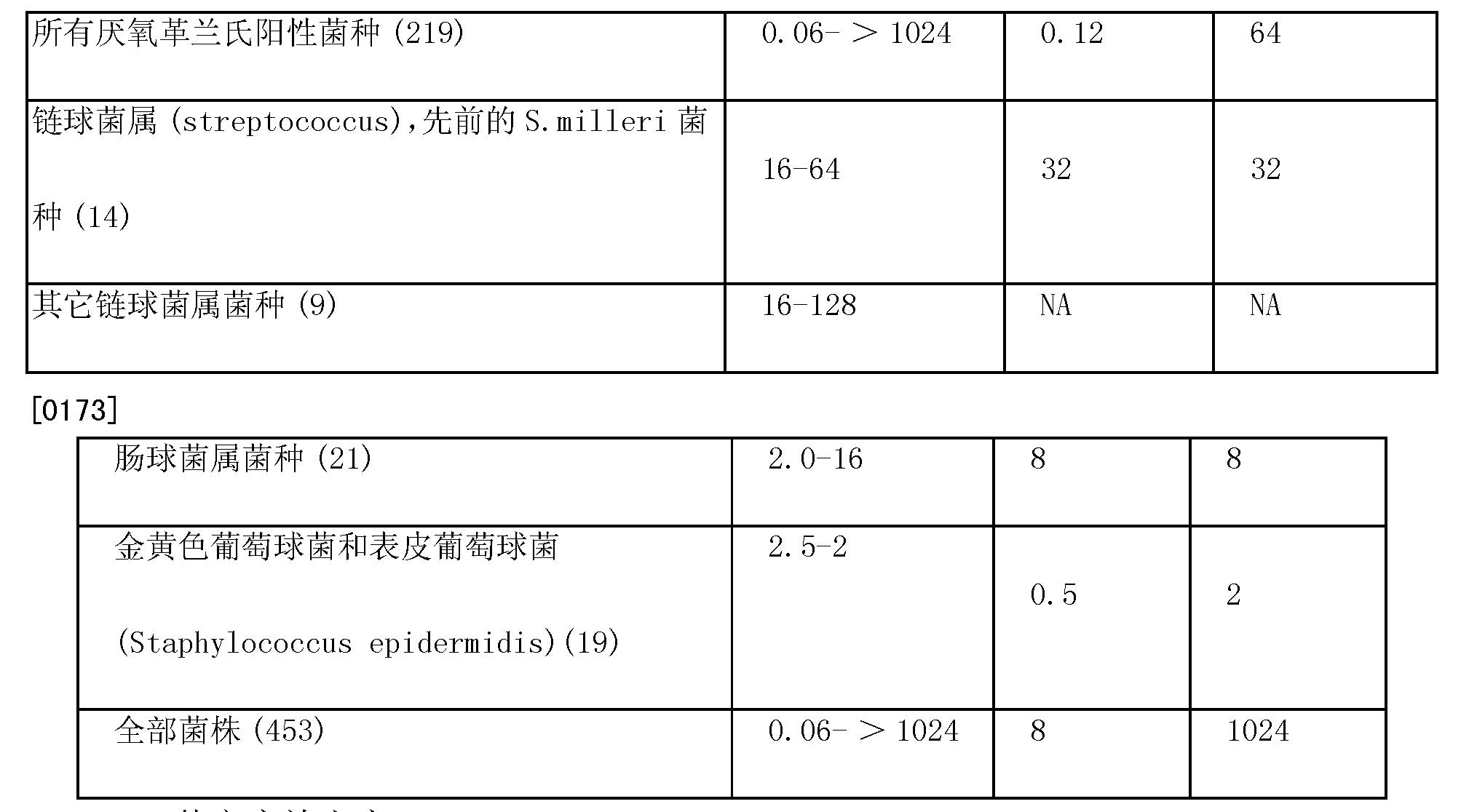 Figure CN101128114BD00241