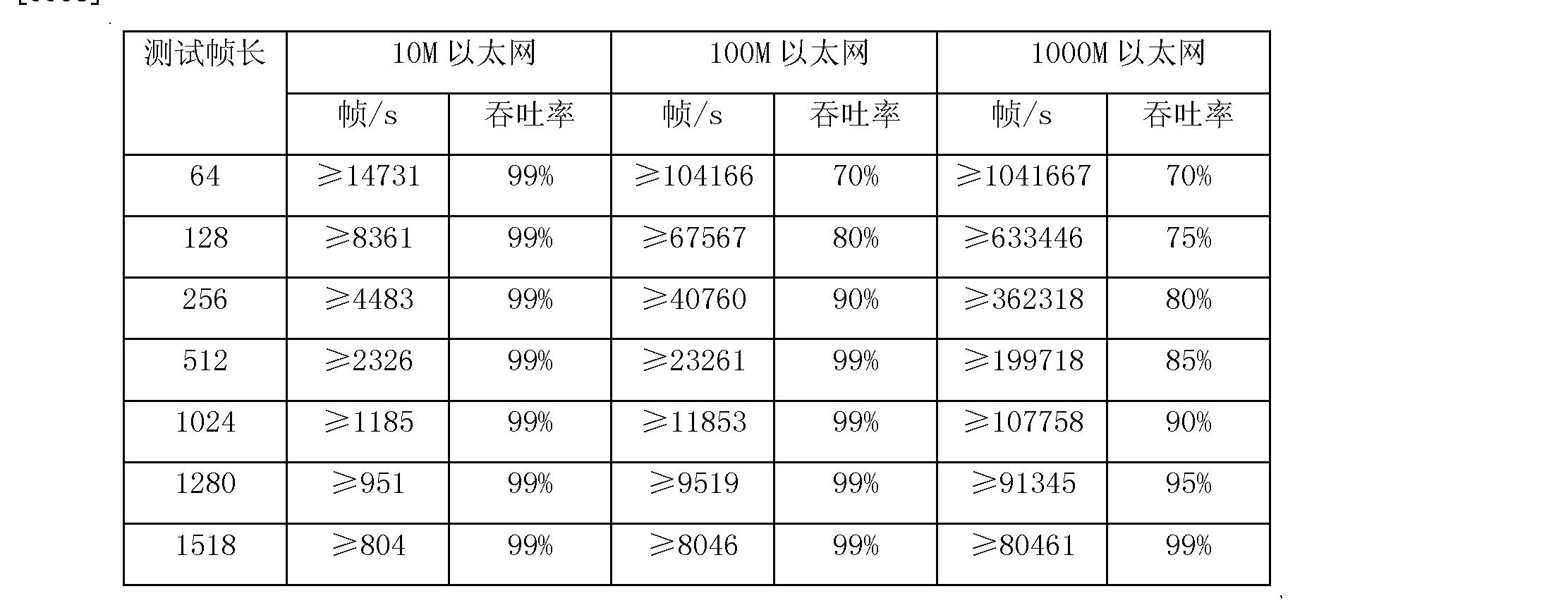 Figure CN102164058AD00101