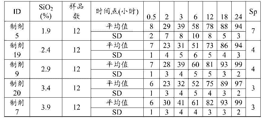 Figure CN105120659AD00892