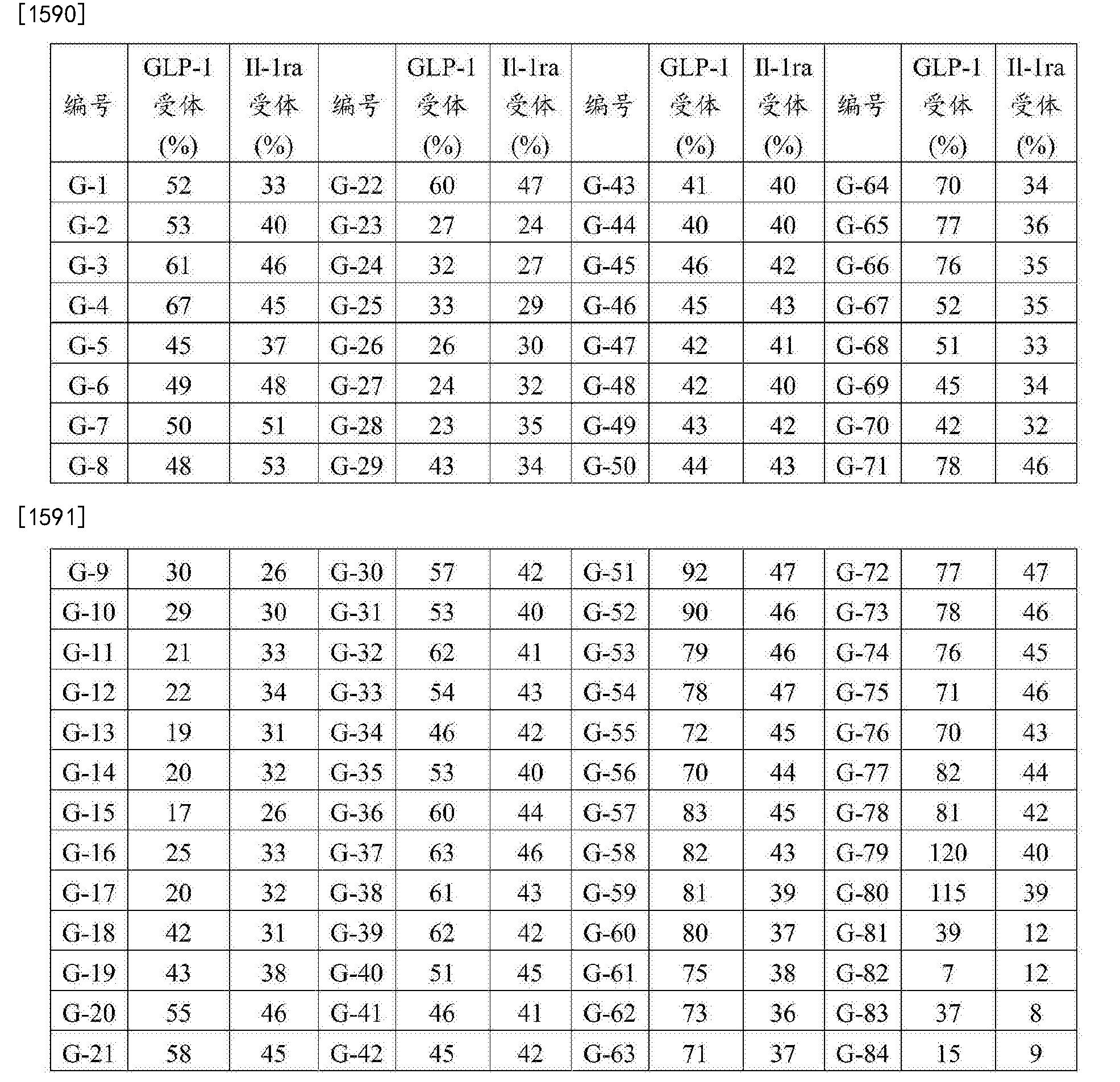 Figure CN104302772BD01211