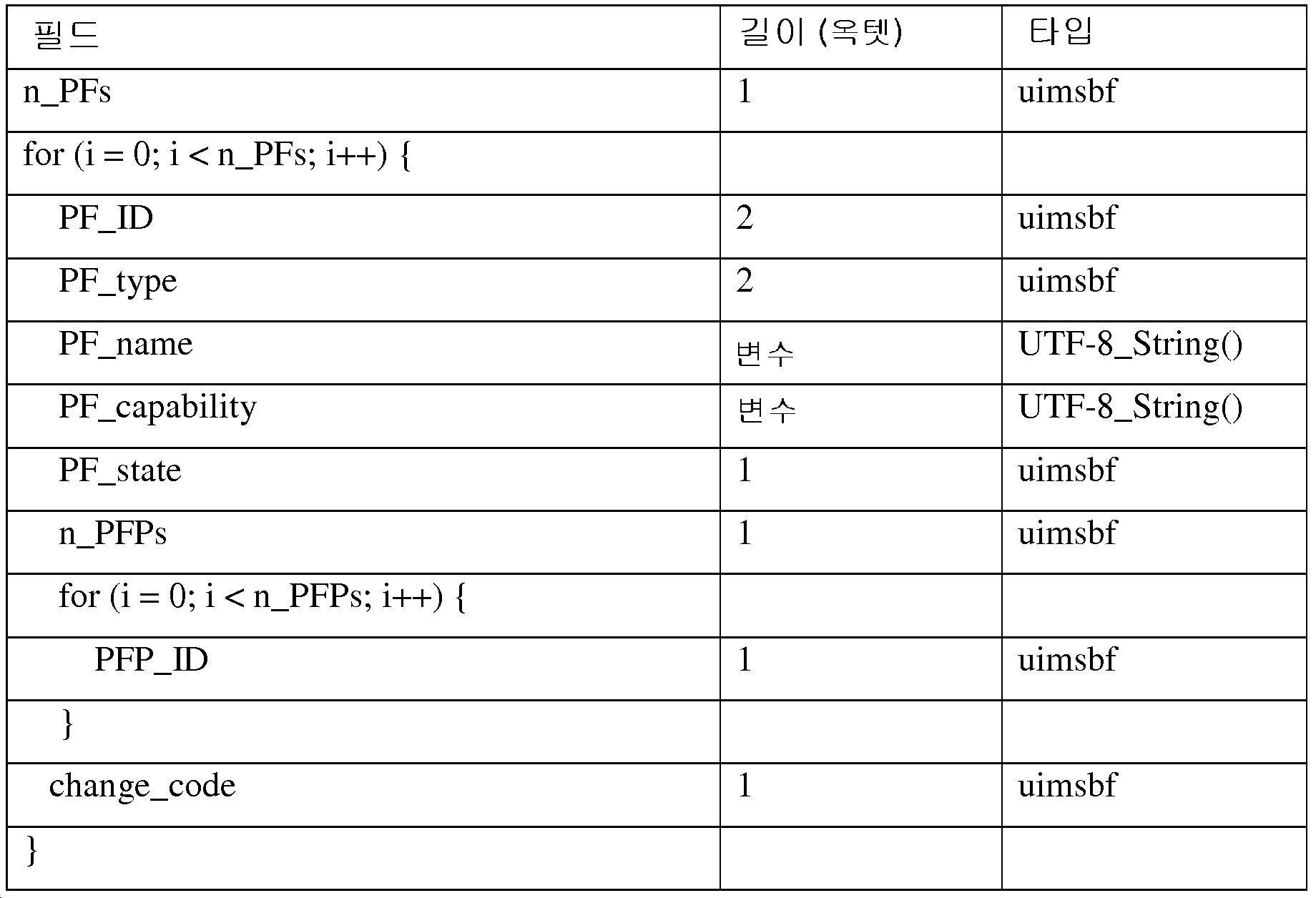Figure 112015058943032-pct00030