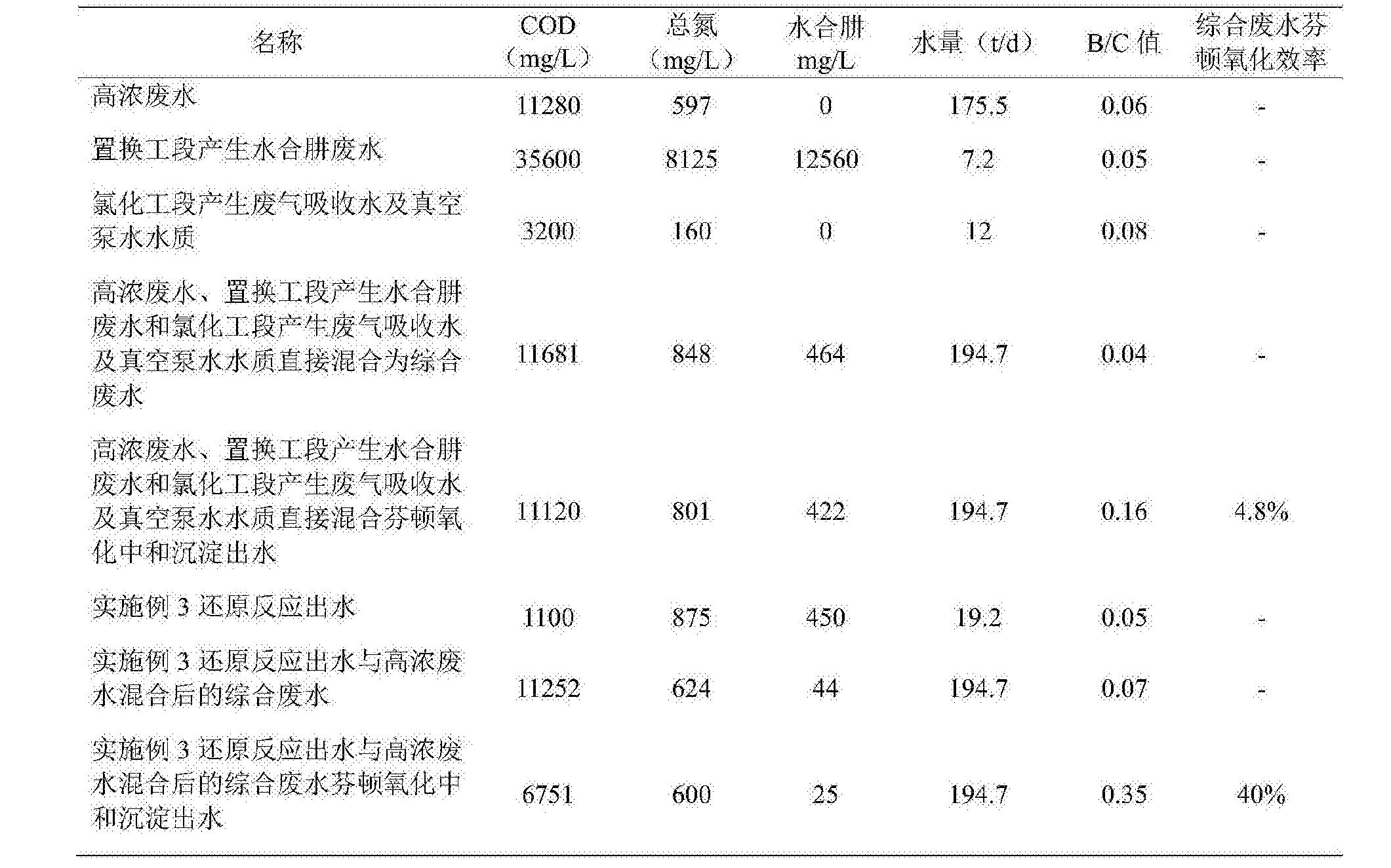 Figure CN108178448AD00091