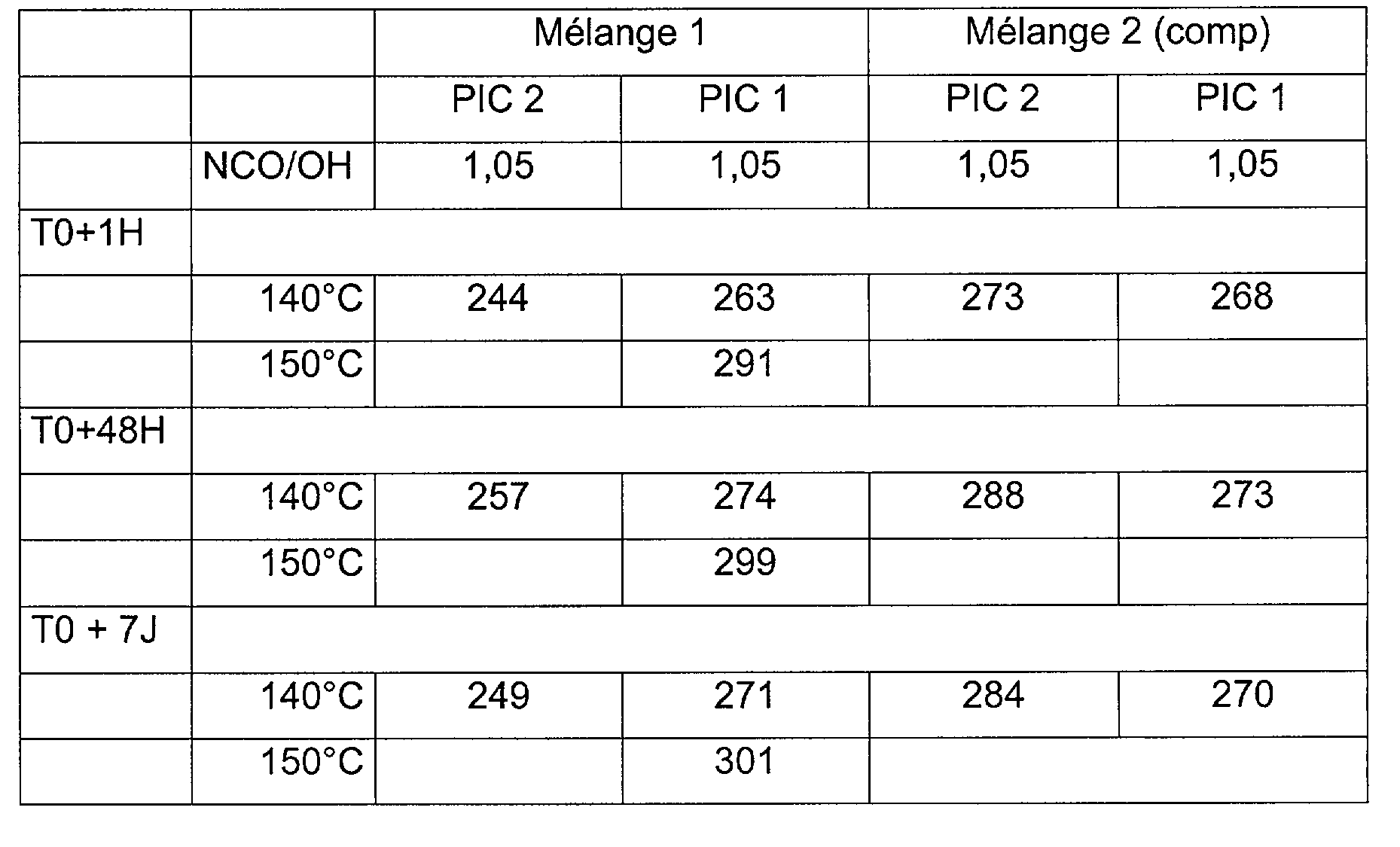 Figure img00150004