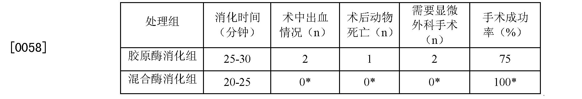 Figure CN103157099BD00071