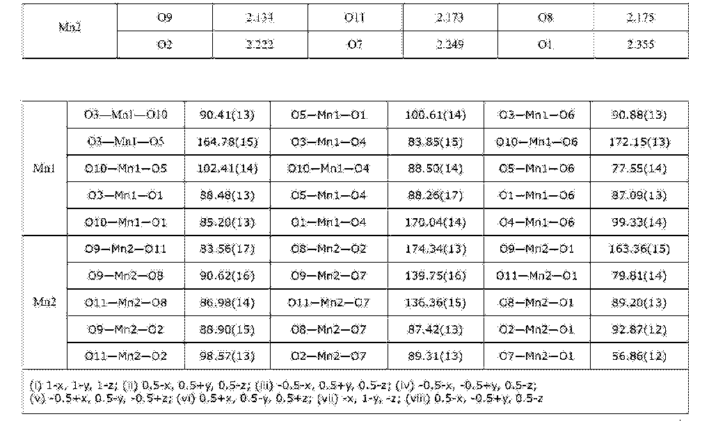 Figure CN105399616AC00031