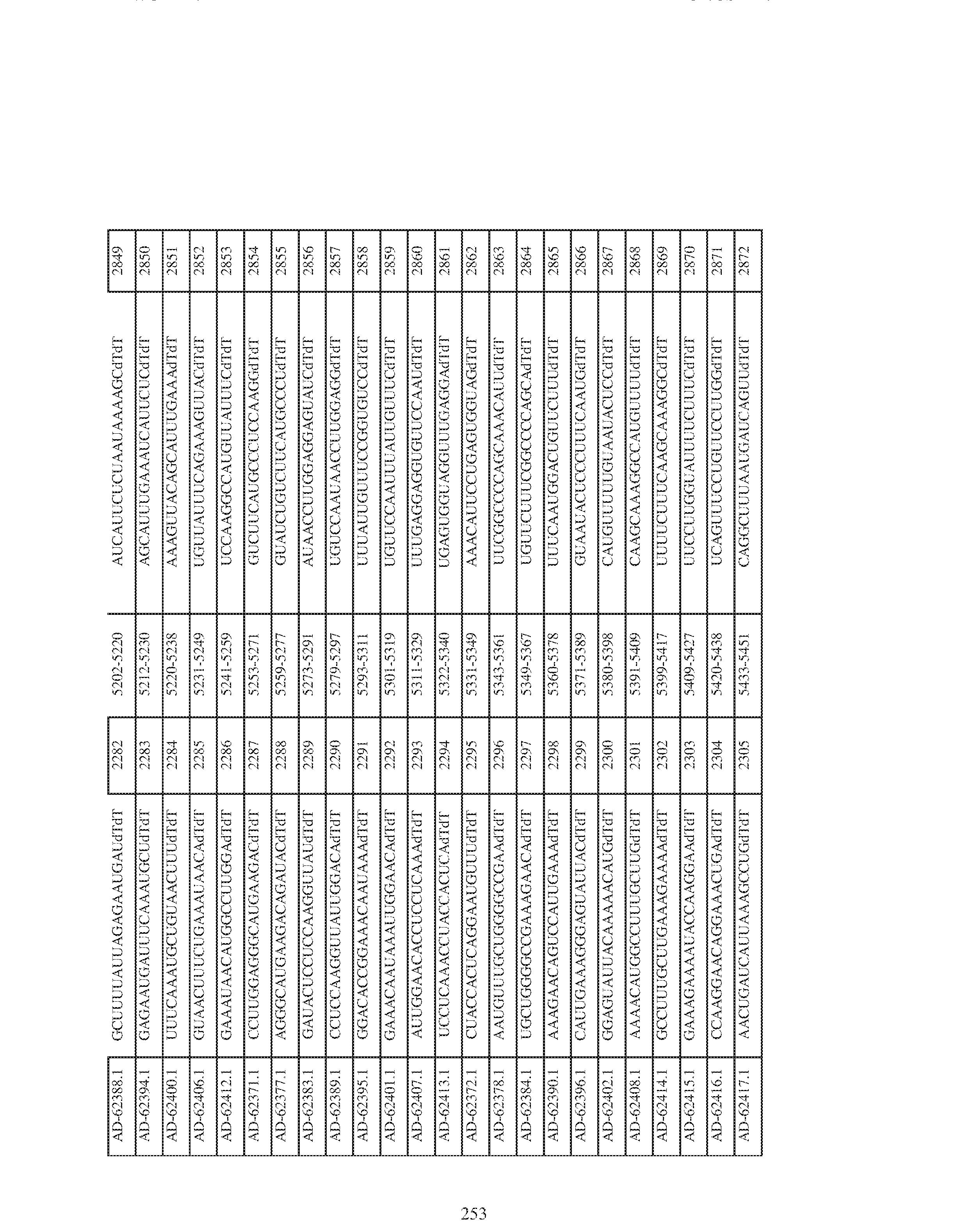 Figure imgf000254_0001