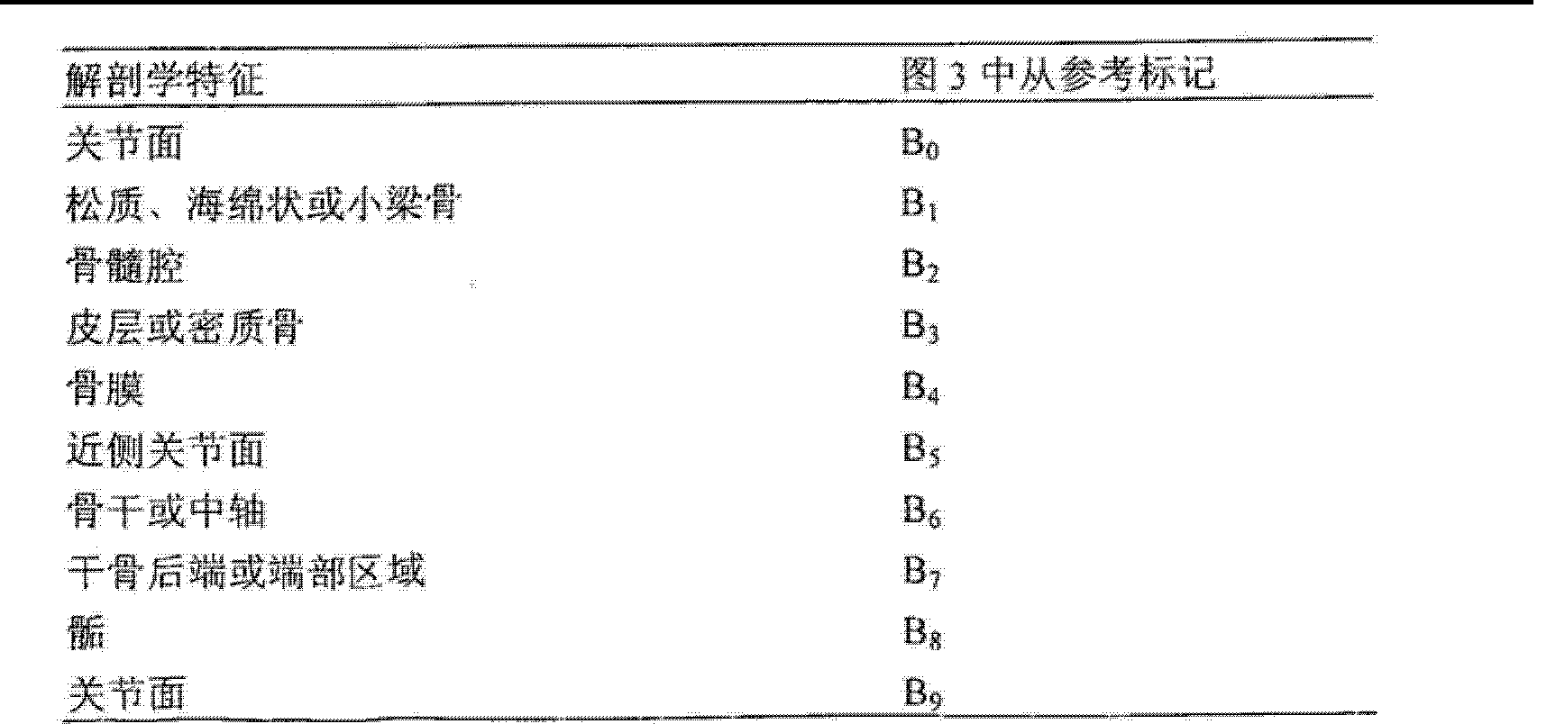Figure CN103271761AD00201