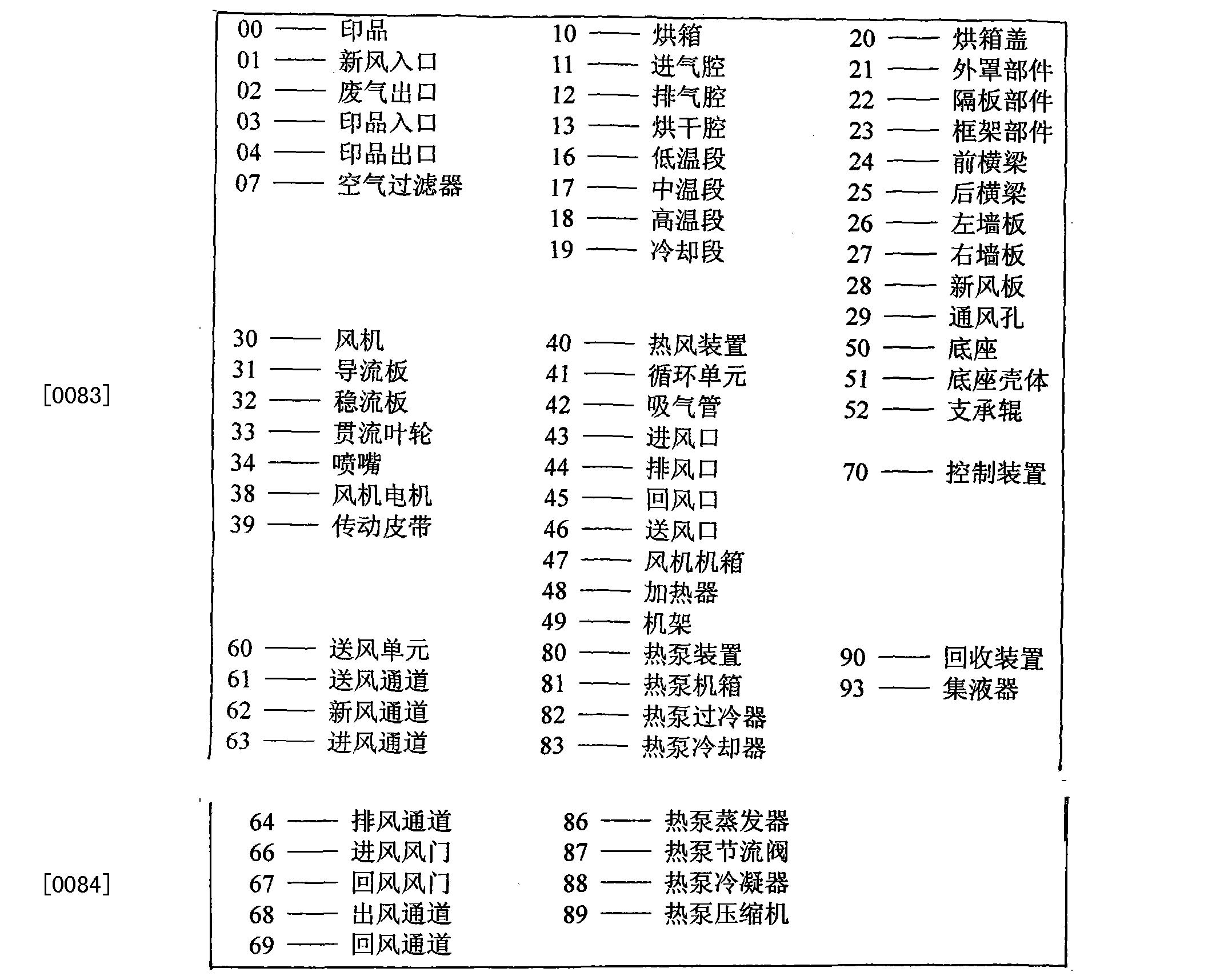 Figure CN101648178BD00091