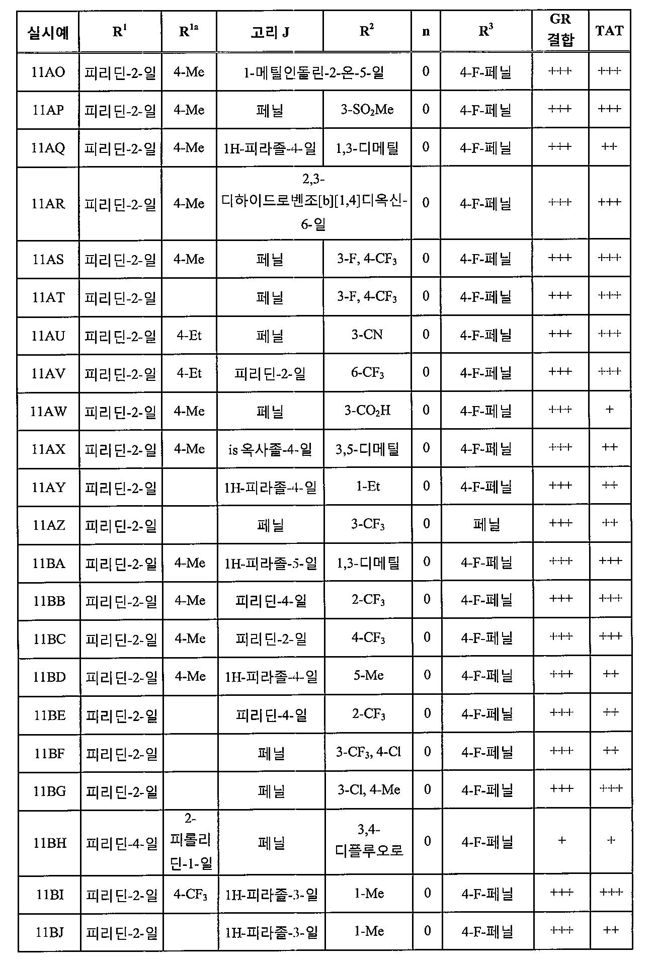 Figure pct00309