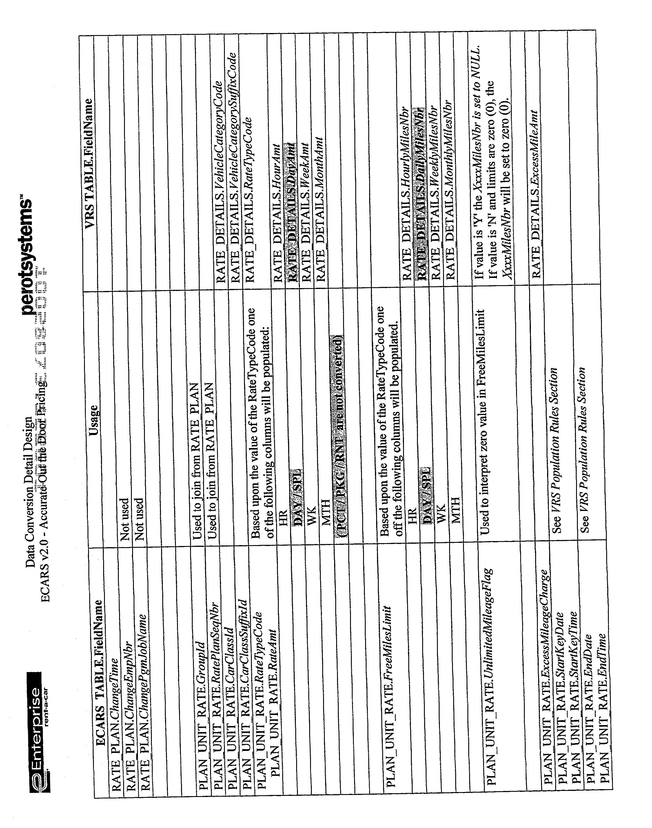 Figure US20030125992A1-20030703-P01075