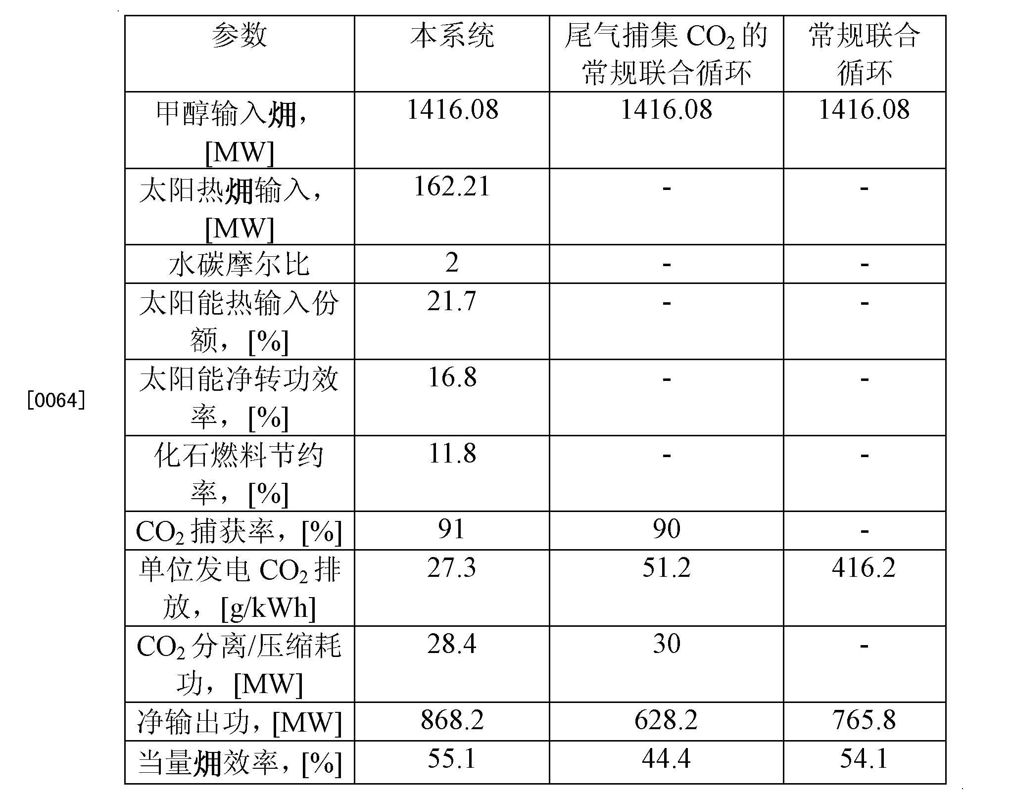 Figure CN102797650AD00111
