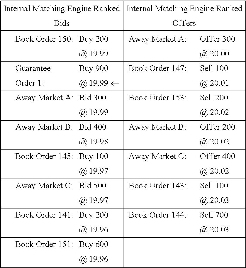 Figure US09898783-20180220-C00011