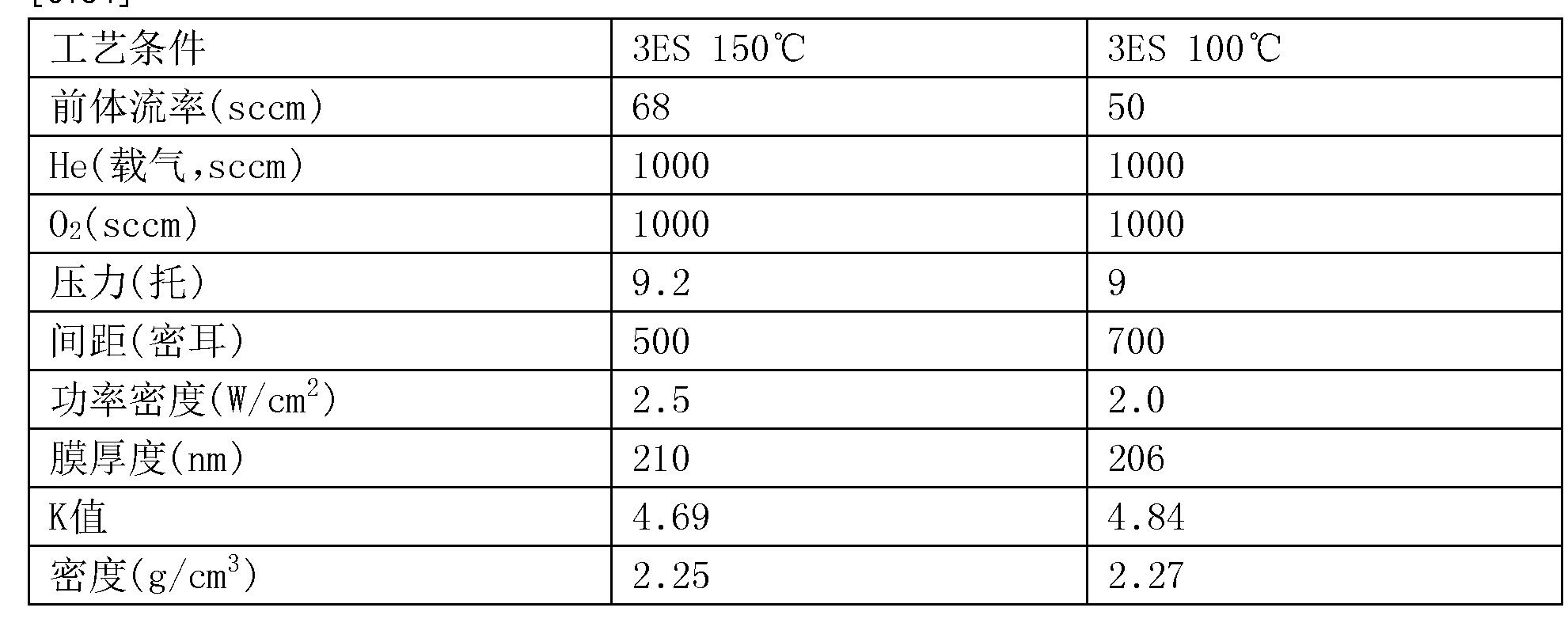 Figure CN104284997BD00223