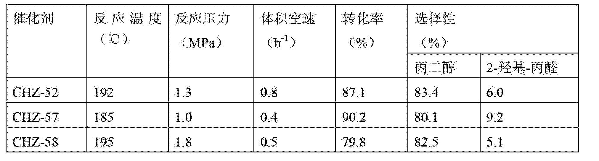 Figure CN103787829AD00111