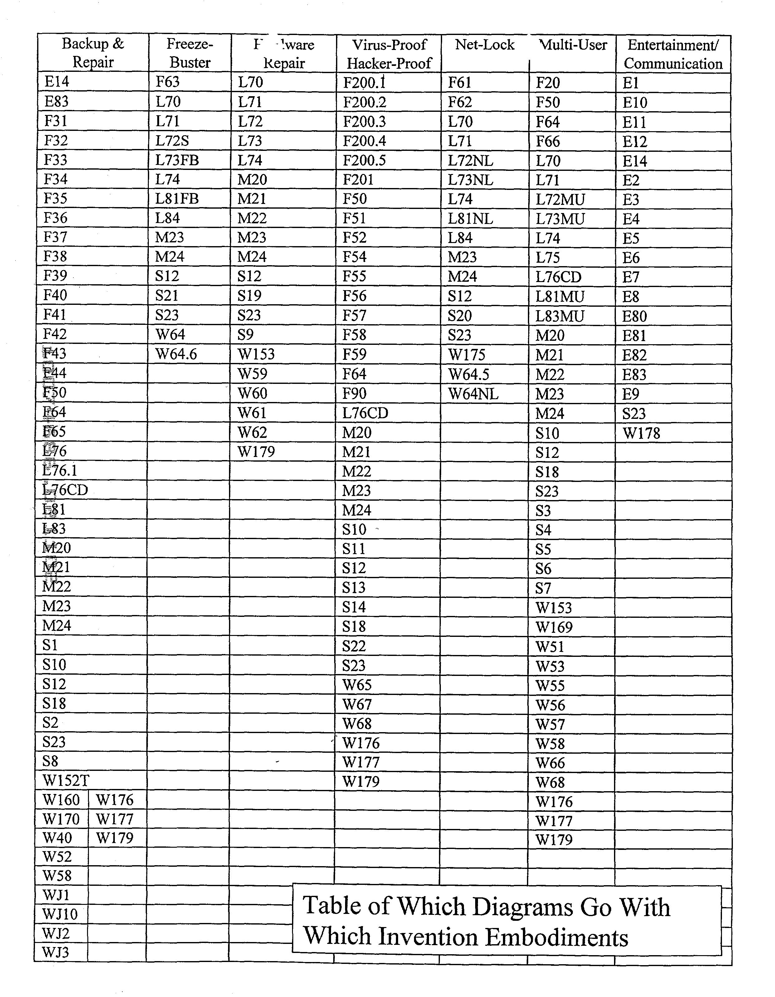 Figure US20020194533A1-20021219-P00117