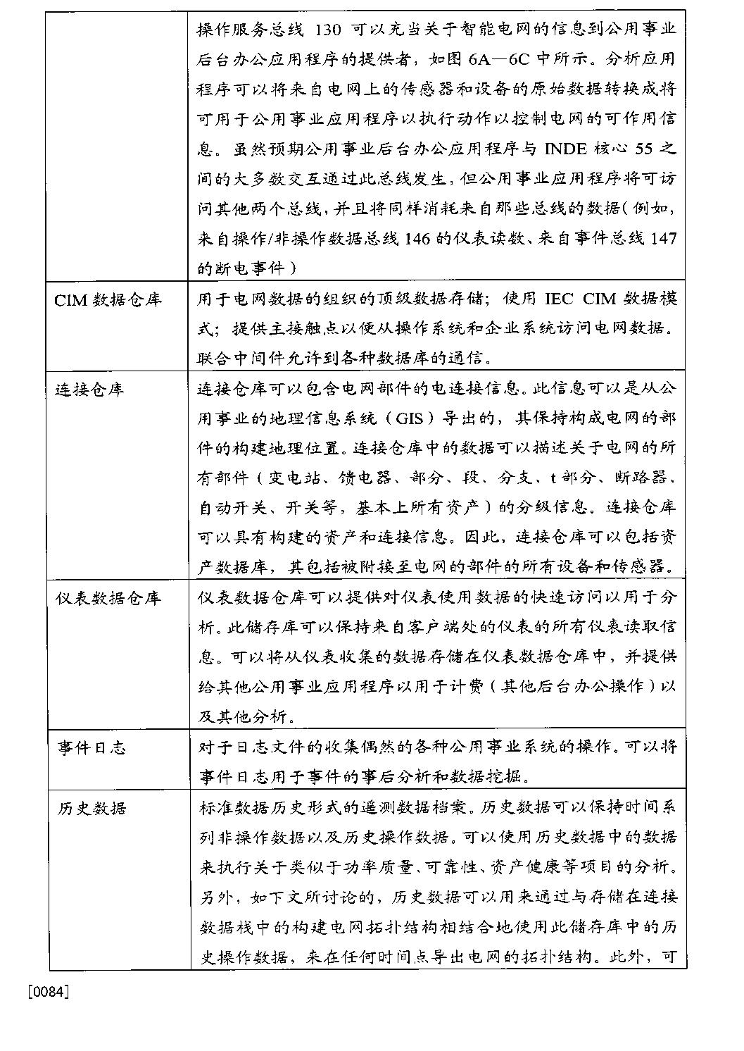 Figure CN103038606BD00181
