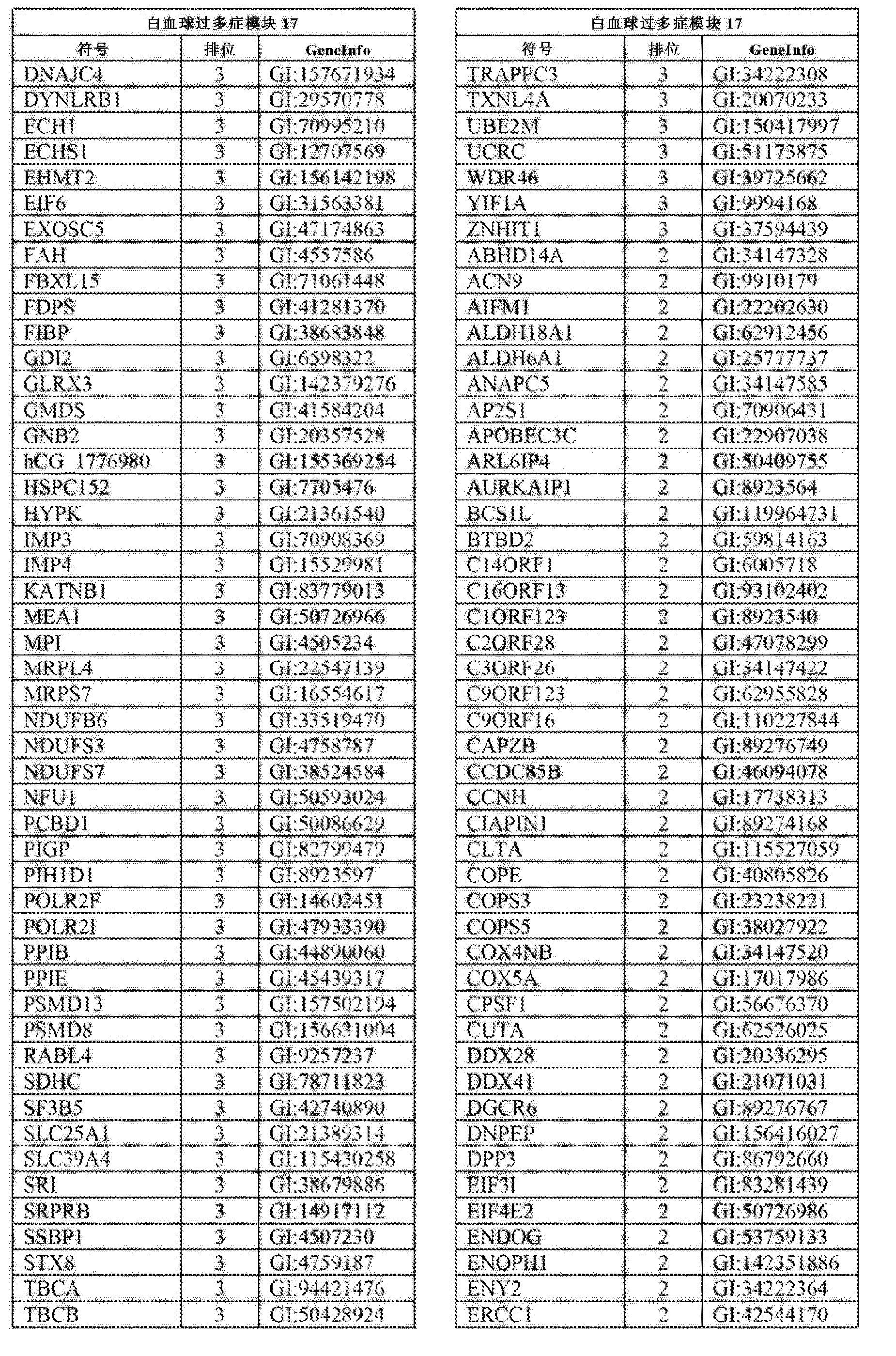 Figure CN102858999AD02121