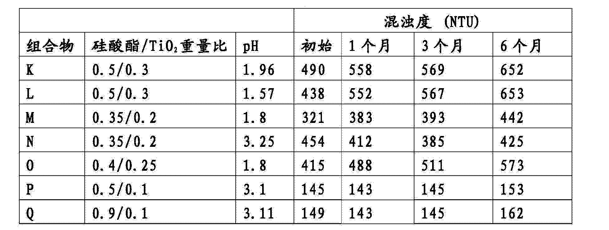 Figure CN103788868AD00251