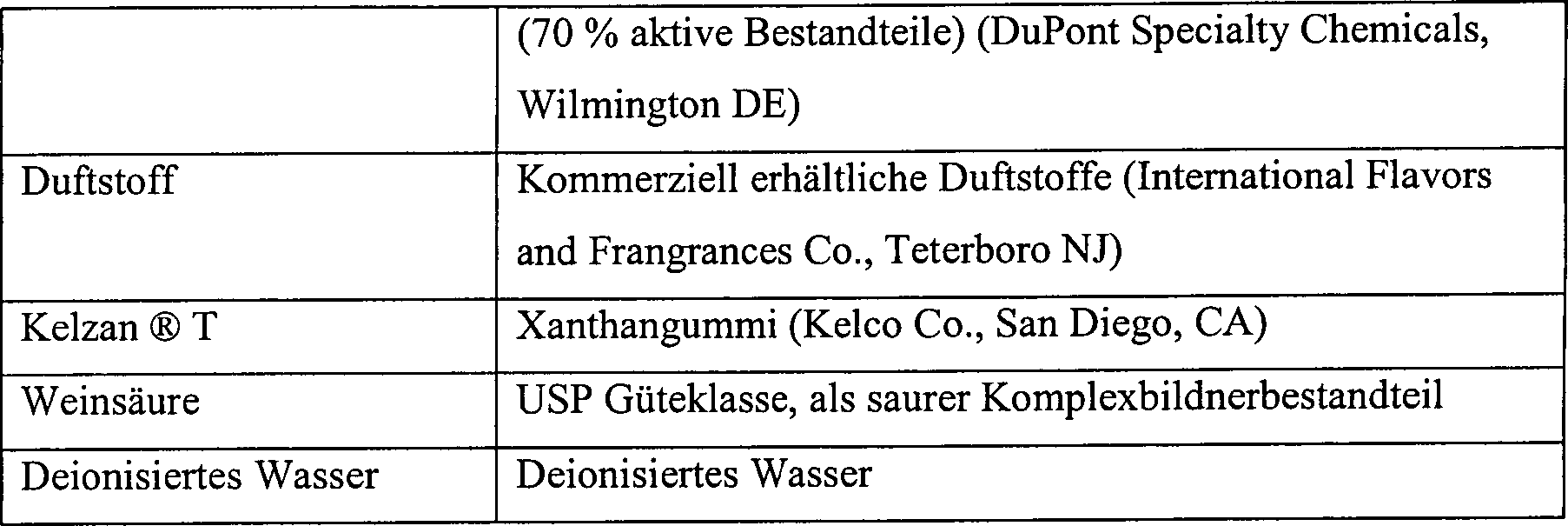 DE69631549T2 - Germicidal acidic cleaning agents for hard surfaces ...