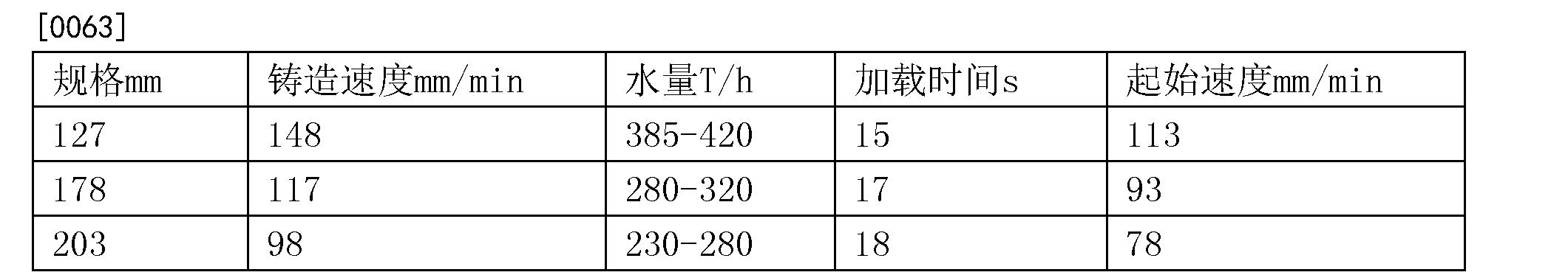 Figure CN108118215AD00081