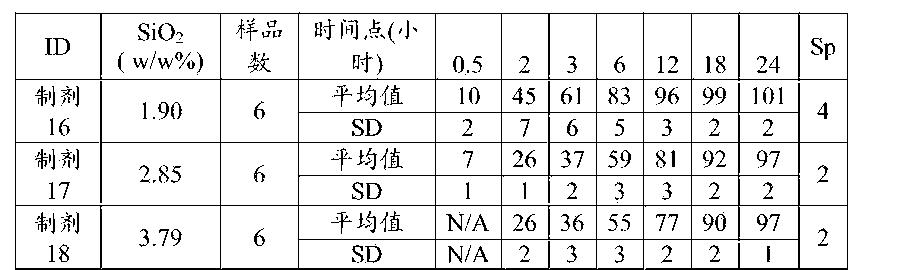 Figure CN105120659AD00861