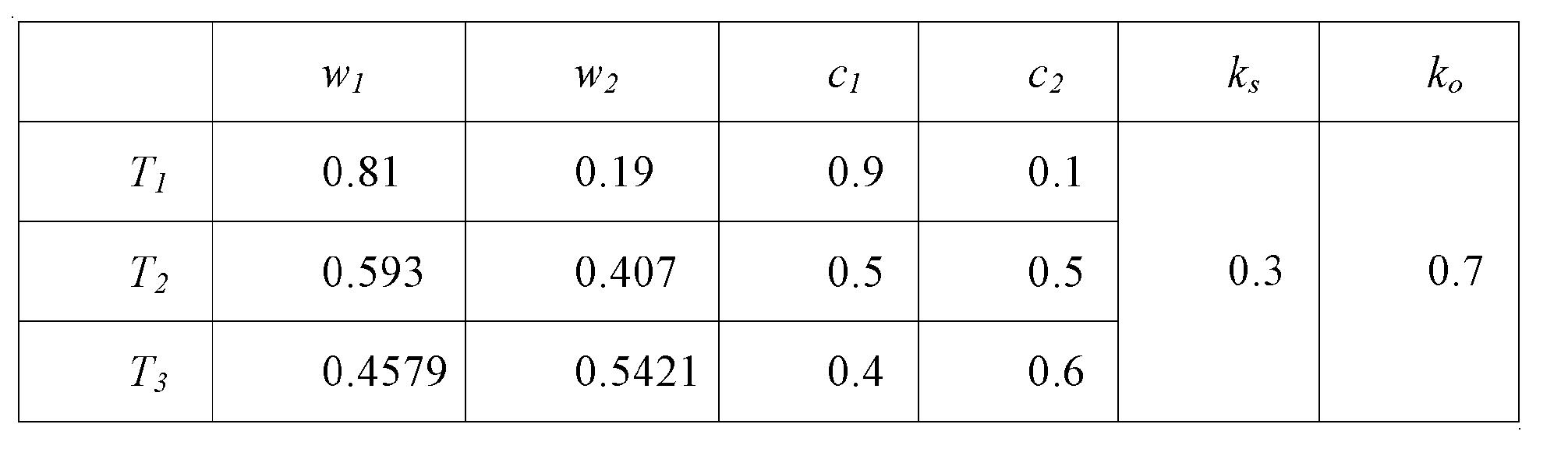 Figure CN102193914AD00131