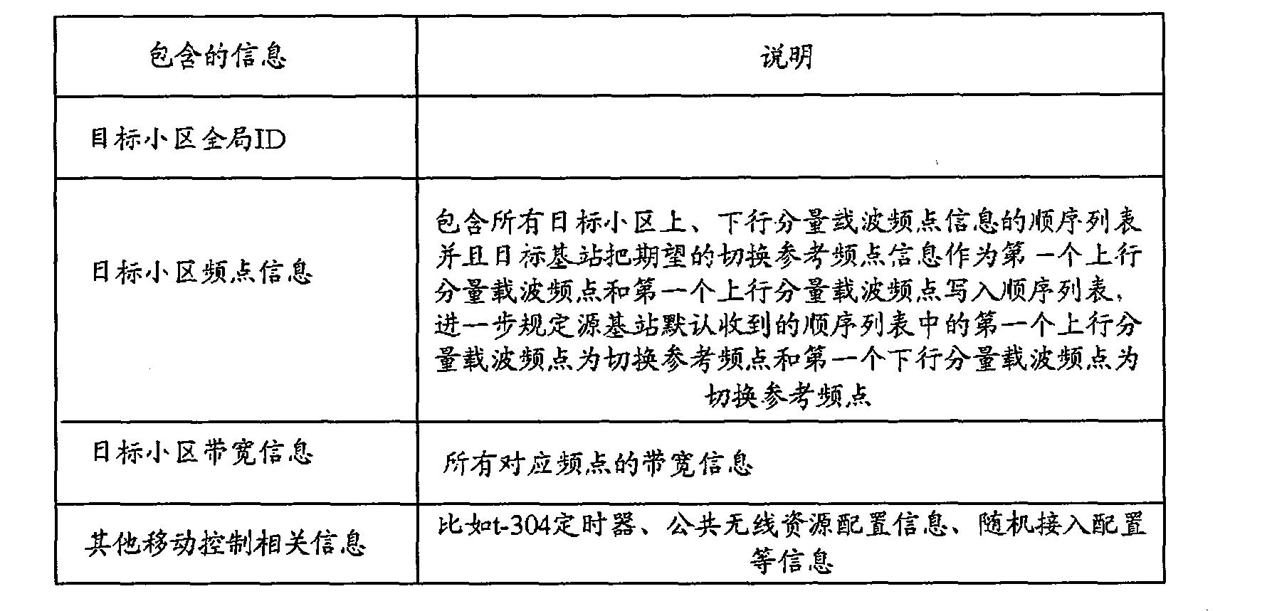 Figure CN101860929BD00091