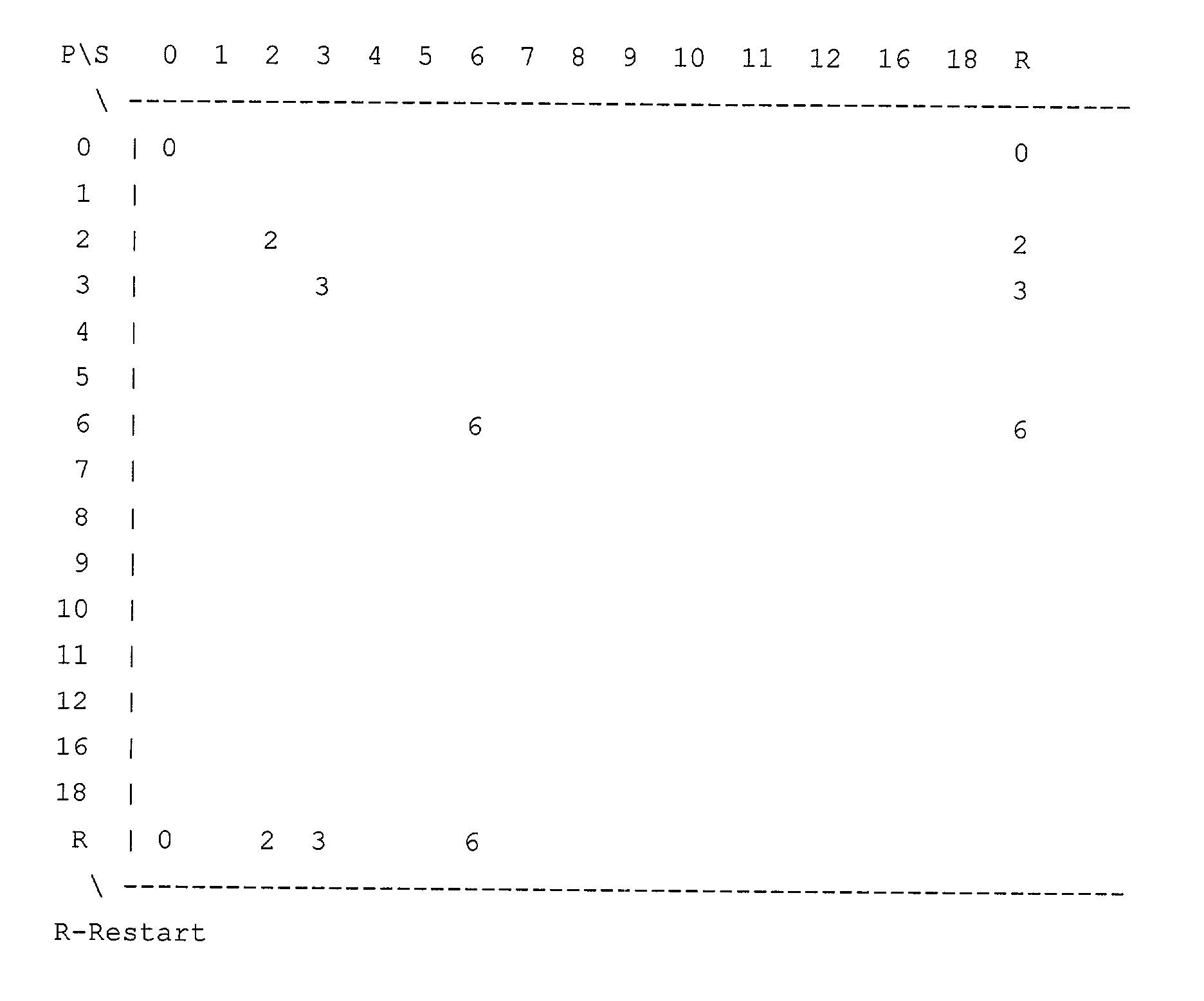 Figure US20030065971A1-20030403-P00029