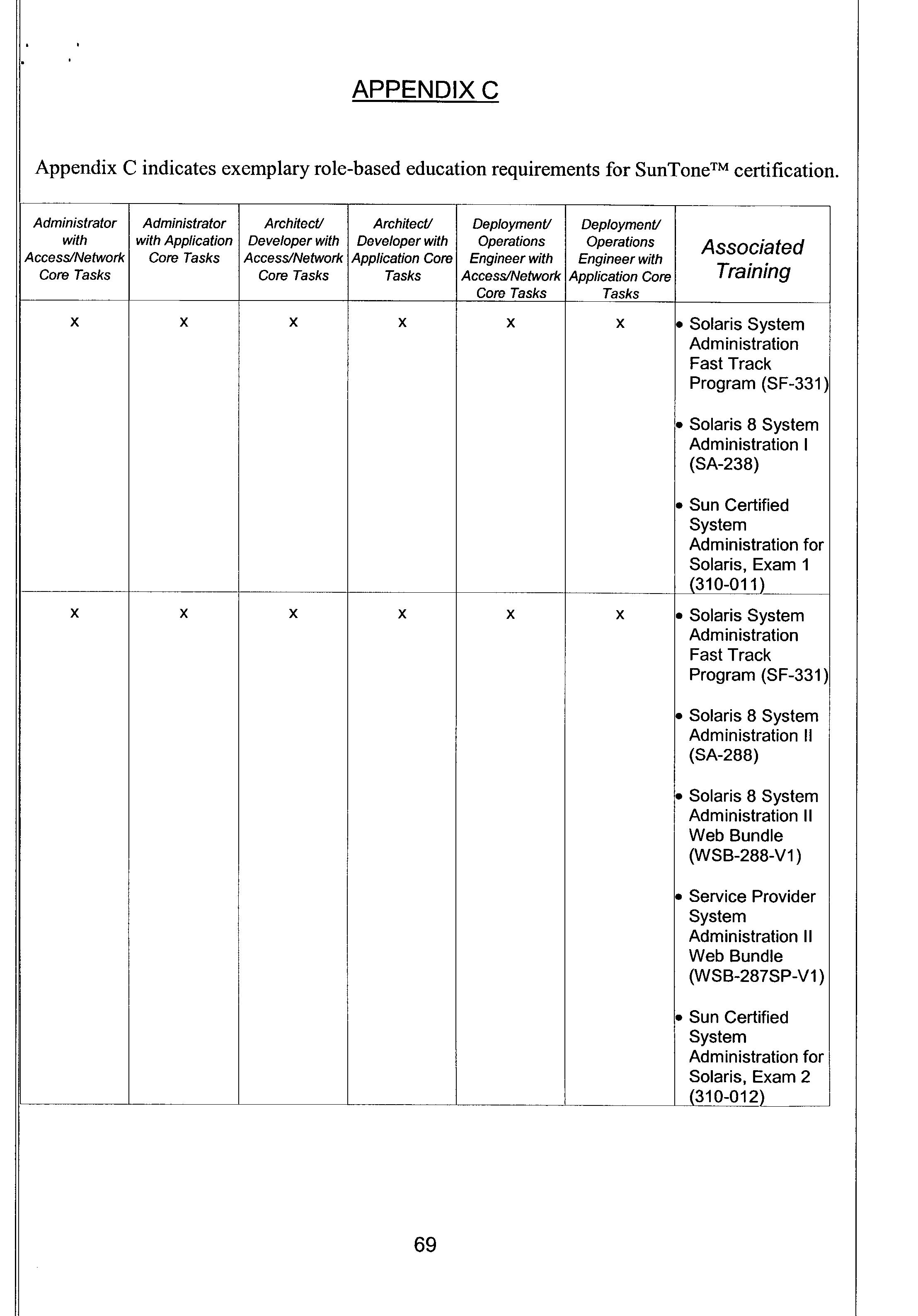 Figure US20030139956A1-20030724-P00015