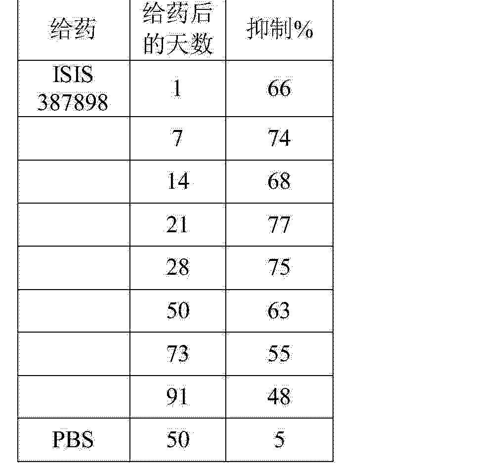 Figure CN104894129AD00781