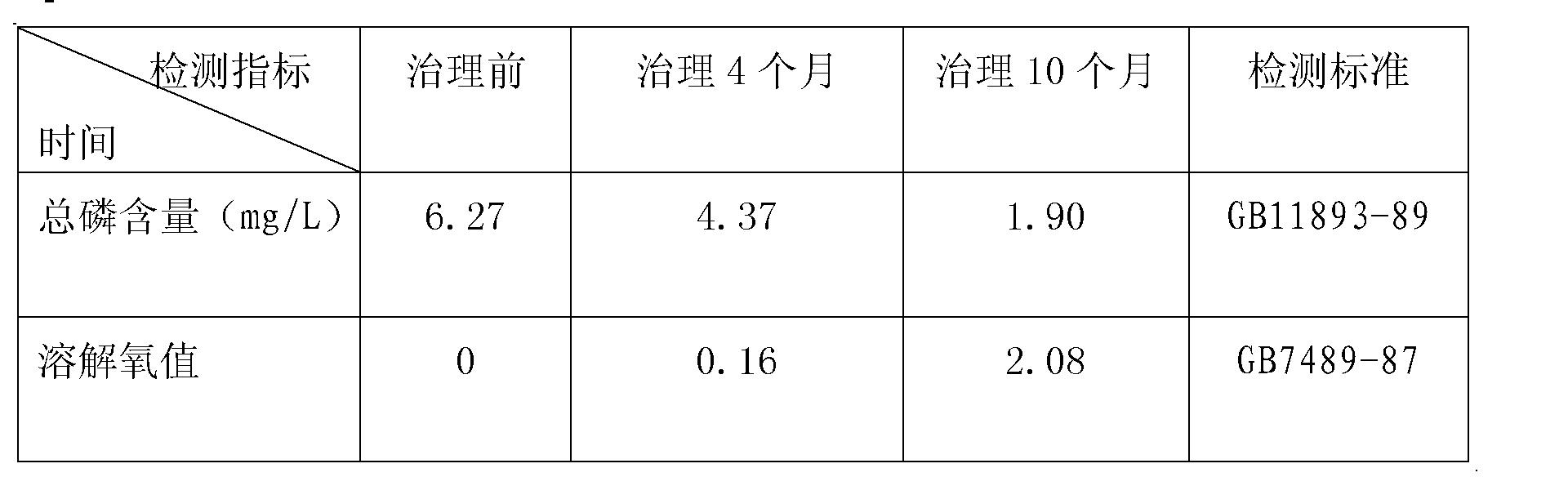 Figure CN102050523BD00142