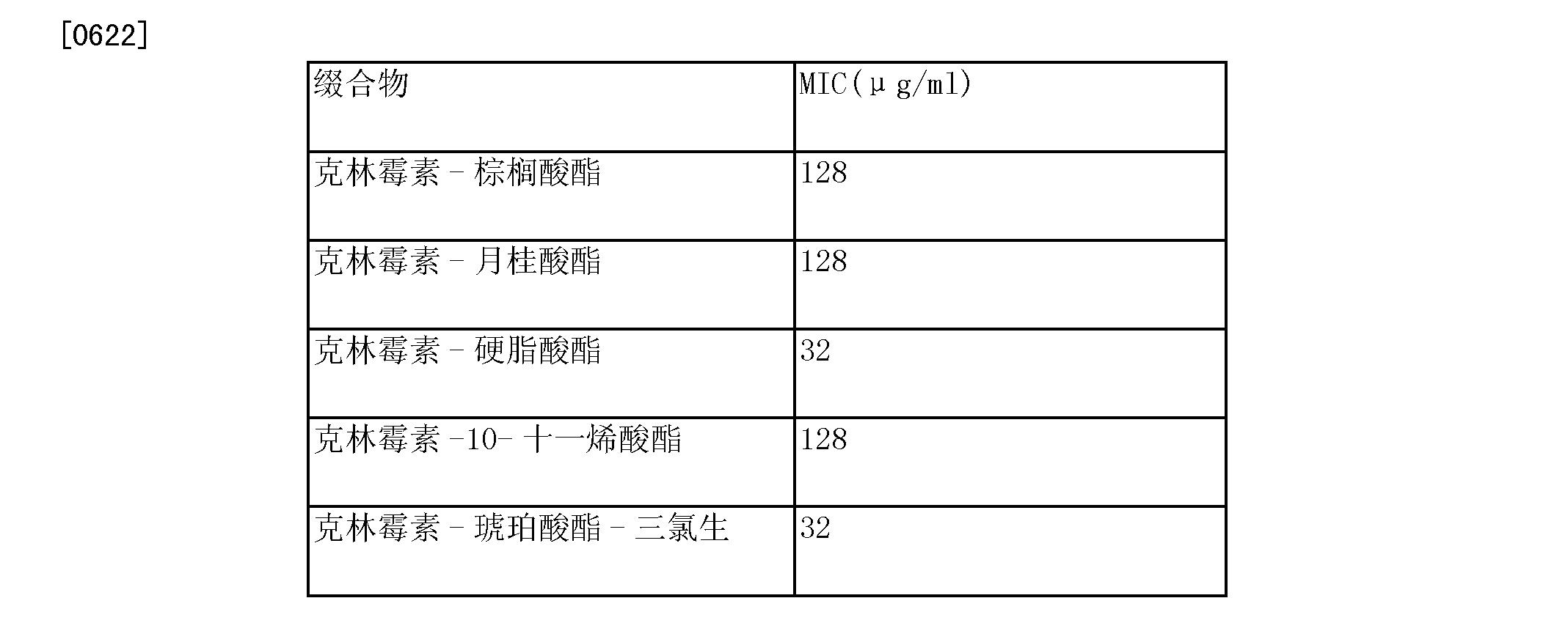 Figure CN103857440AD00881